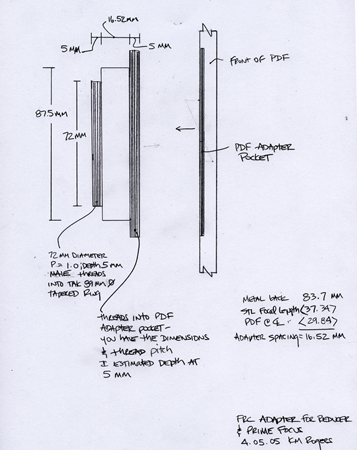FRC field entry sketch